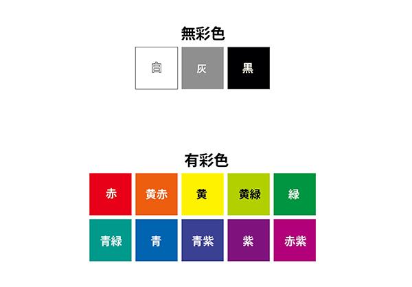色について 有彩色と無彩色